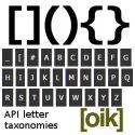 oik-shortcodes-a2z v0.2.0